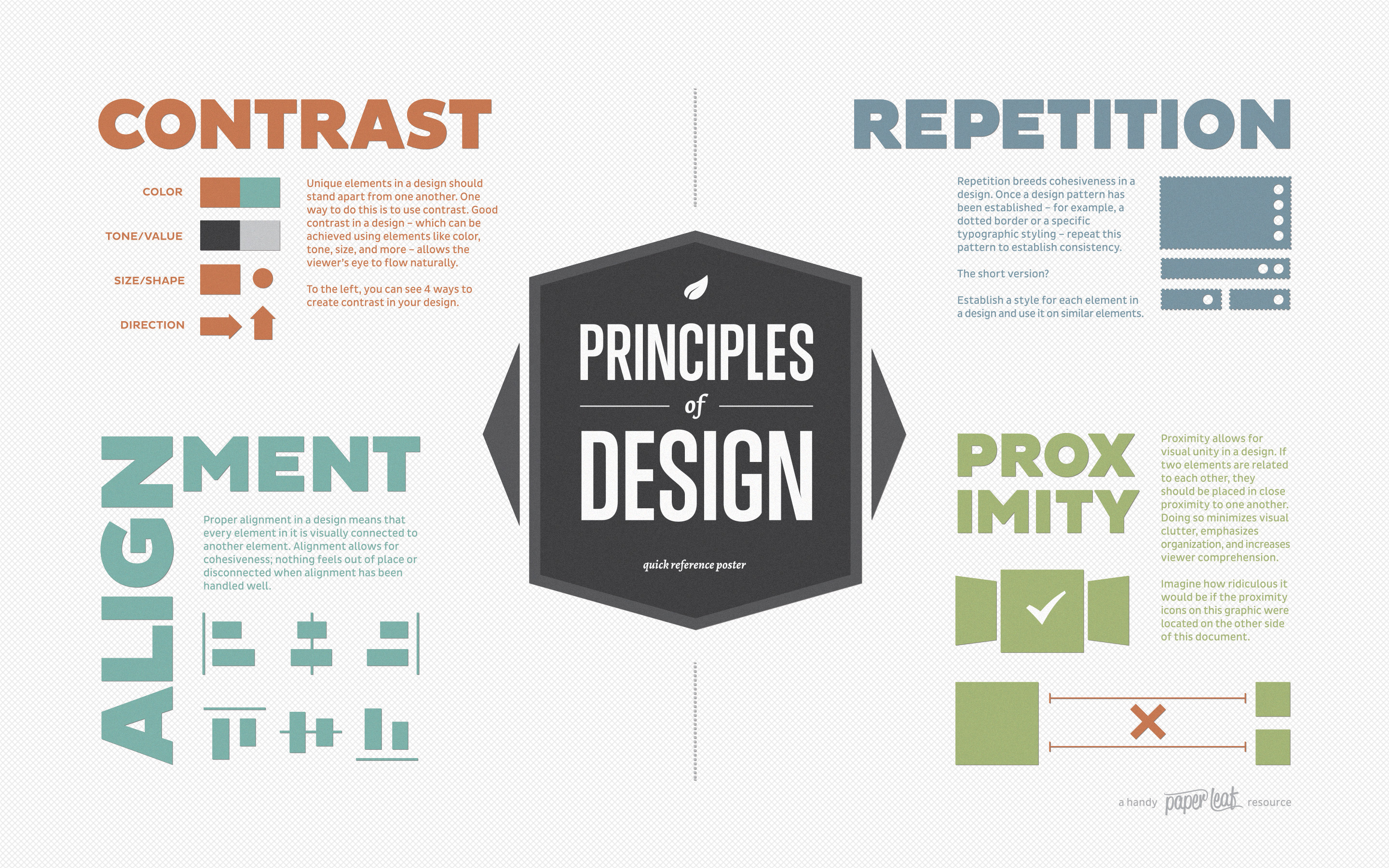 Elements of a poster design - Elements And Principles Of Design